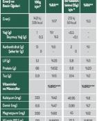 NATURIGA Organik Spirulina Tozu 100 Gram